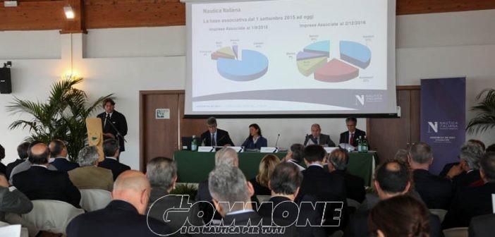 Nautica Italiana vuole il «bollino d'oro» e un evento nautico in primavera